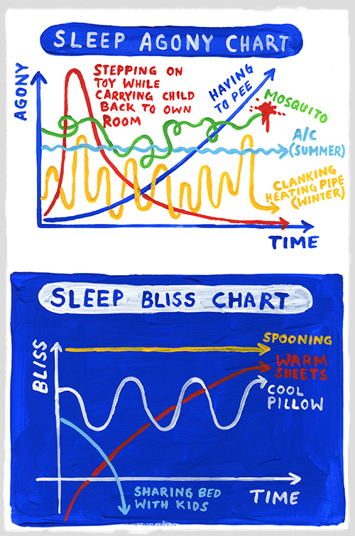Sleep Agony vs Sleep Bliss